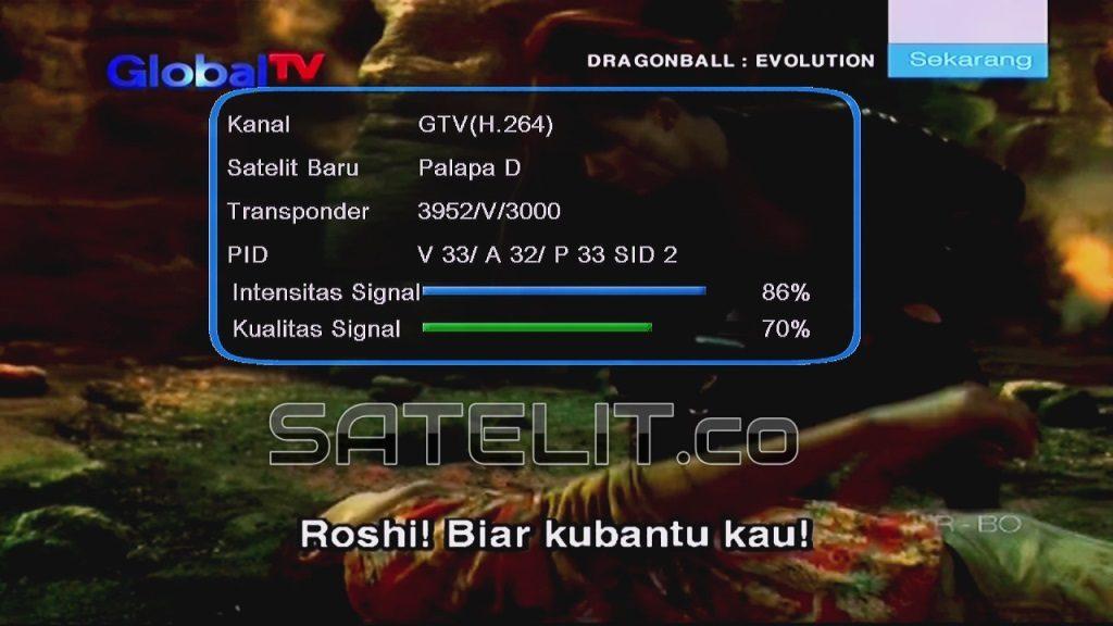 Frekuensi Terbaru Channel GlobalTV