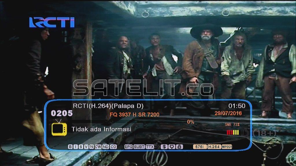 Frekuensi Terbaru RCTI, Global TV, MNCTV dan iNewsTV