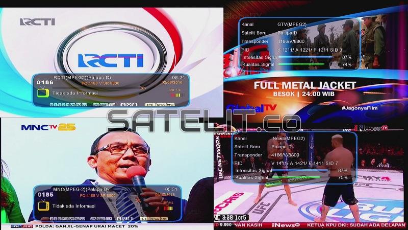 Cara Mendapatkan Siaran RCTI Global TV dan MNCTV yang Hilang