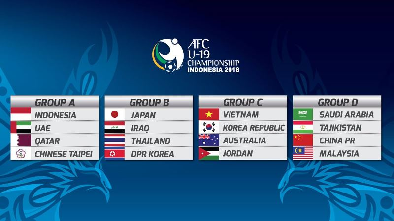 Jadwal Timnas Indonesia di Piala AFC U-19 dan TV yang Menyiarkan