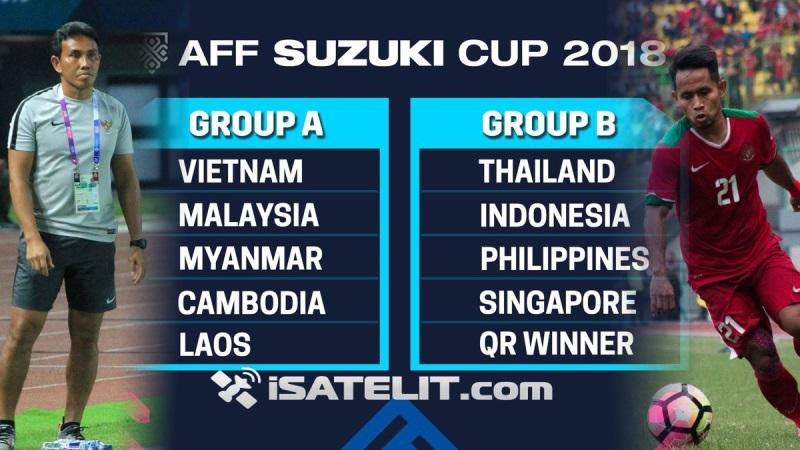 Jadwal Piala AFF 2018 dan Siaran TV yang Menyiarkan di Parabola