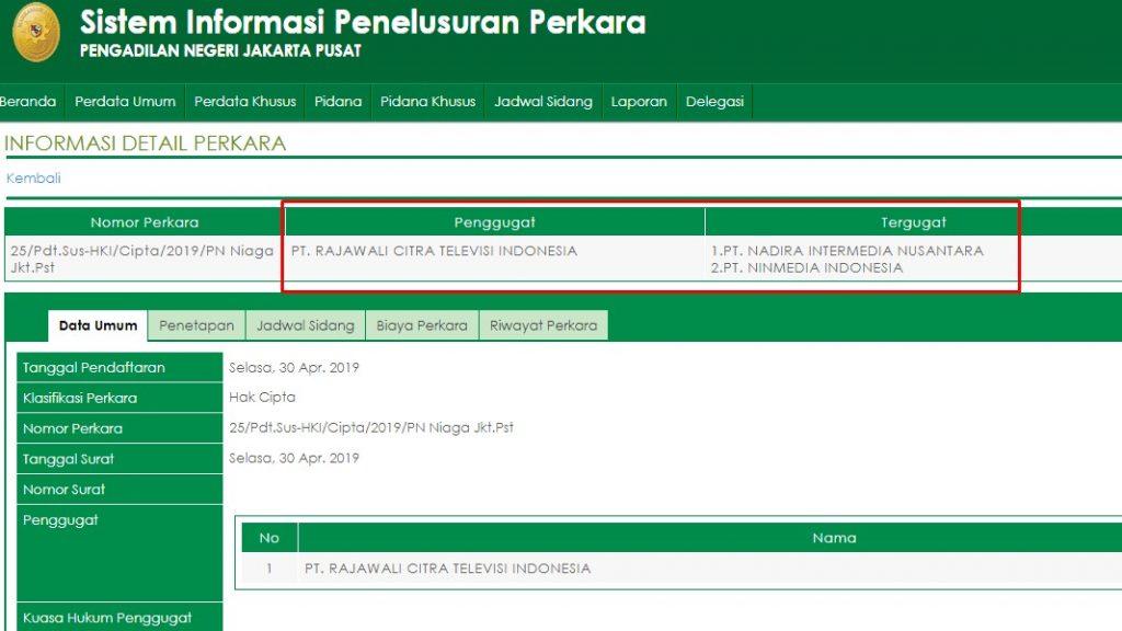 RCTI Gugat Ninmedia Indonesia Rp. 2,1 Triliun