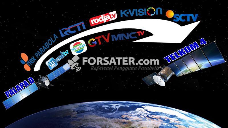 Kenapa Siaran TV Pindah ke Telkom 4
